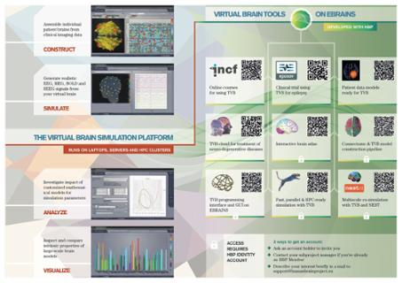 TVB tools EBRAINS flyer inside pages